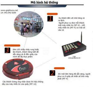 Bàn phím gọi MT-10